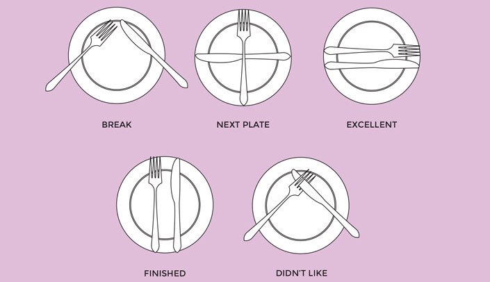 Language of cutlery